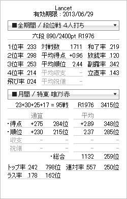 tenhou_prof_20130617.jpg