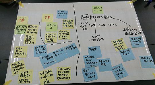 20130205_agile.jpg