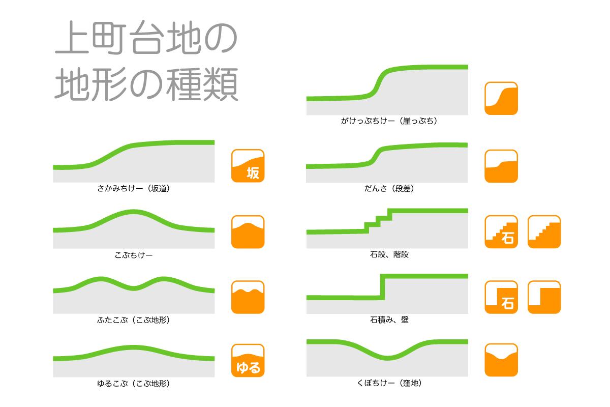 chikei_01.jpg