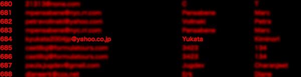 日本人の情報も! F1グランプリの関連サイトがAnonymousの攻撃を受け、情報漏洩