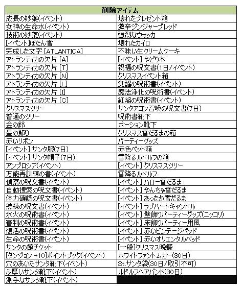 1220_sakujyo.jpg