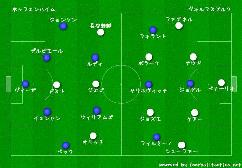 20121119_Hoffenheim_vs_Worfsburg_re.png