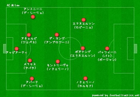 AC_Milan_4-2-3-1.png
