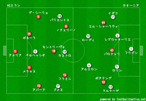 AC_Milan_vs_Catania_re.png