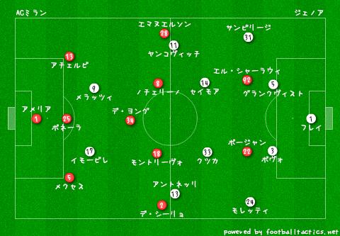 AC_Milan_vs_Genoa_pre_3-5-2_5.png