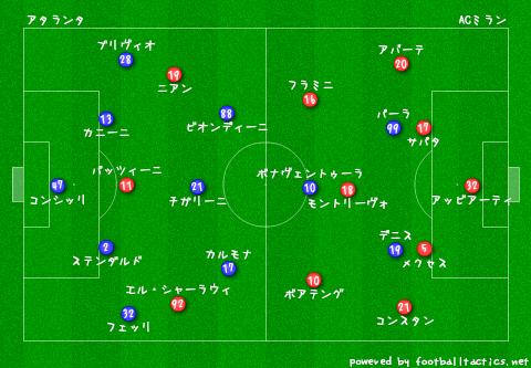 Atalanta_vs_AC_Milan_re.png