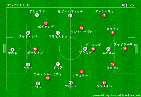 CL_Anderlecht_vs_AC_Milan_re_l.png