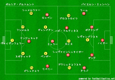 CL_Final_Dortmund_vs_Bayern_re.png