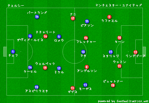 Chelsea_vs_Manchester_United_re_2.png