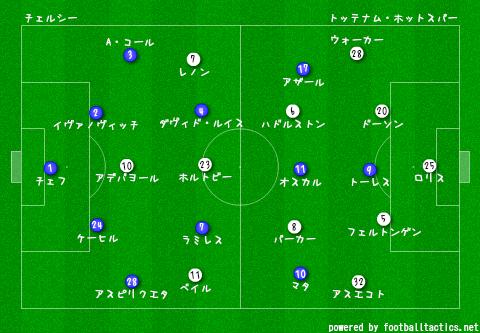Chelsea_vs_Tottenham_re.png