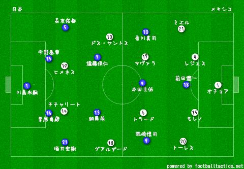 Confeds_2013_Japan_vs_Mexico_re.png