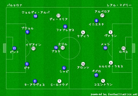 Copa_del_Rey_2012-13_Barcelona_vs_Real_Madrid_re.png