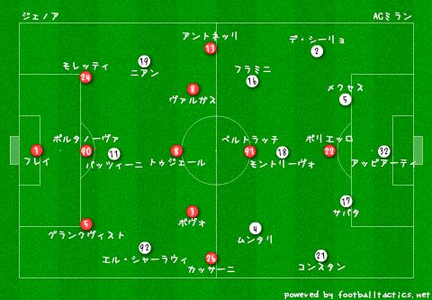 Genoa_vs_AC_Milan_re.png
