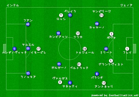 Inter_vs_Genoa_pre.png