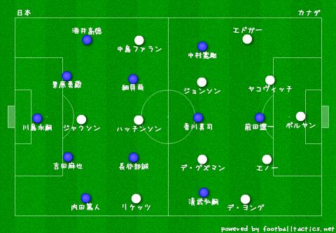 Japan_vs_Canada_pre.png