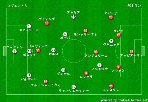 Juventus_vs_AC_Milan_pre.png
