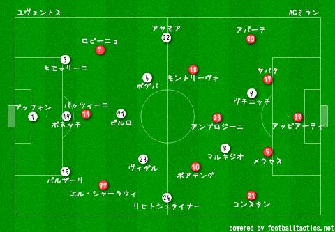 Juventus_vs_AC_Milan_re.png