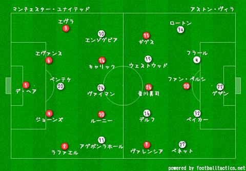 Manchester_United_vs_Aston_Villa_re.png