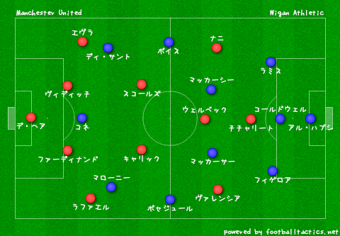 Manchester_United_vs_Wigan.png