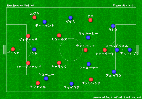 Manchester_United_vs_Wigan_pre_2.png