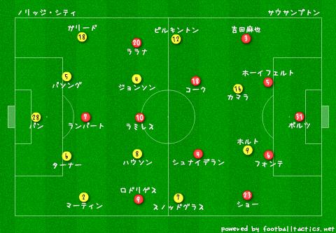 Norwich_vs_Southampton_re.png