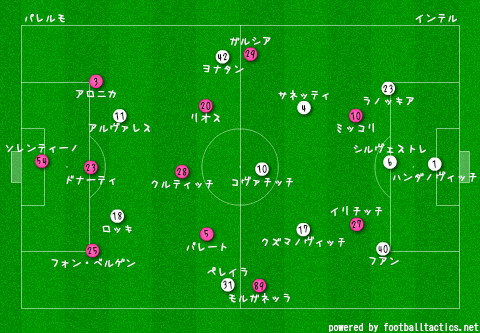 Palermo_vs_Inter_re.png