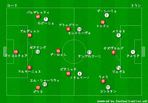 Roma_vs_AC_Milan_re.png