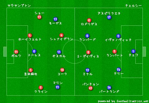 Southampton_vs_Chelsea_re.png