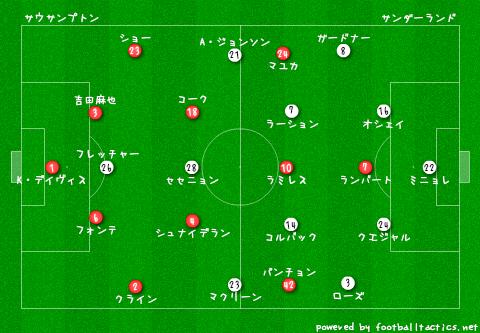 Southampton_vs_Sunderland_re.png