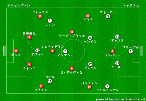 Southampton_vs_Tottenham_pre.png