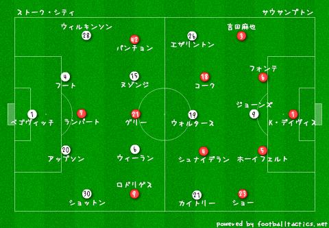 Stoke_vs_Southampton_re.png