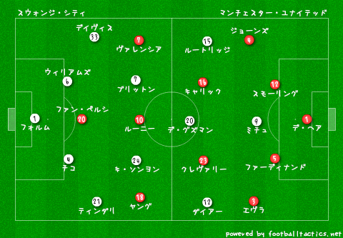 Swansea_City_vs_Manchester_United_pre.png