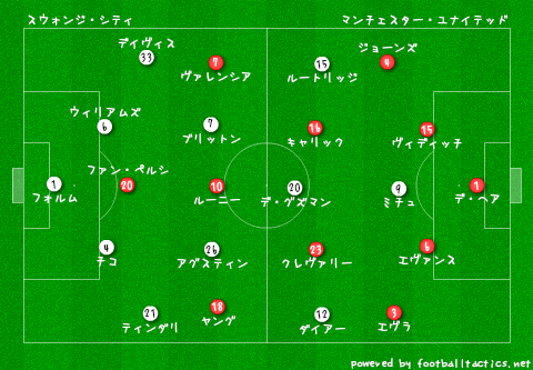 Swansea_City_vs_Manchester_United_re.png