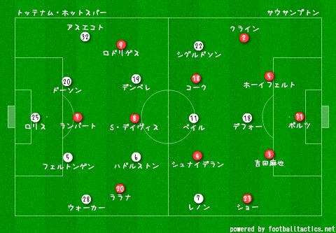 Tottenham_vs_Southampton_pre.png