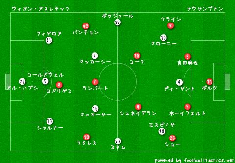 Wigan_vs_Southampton_re.png
