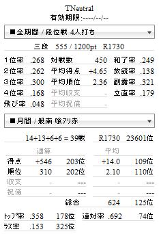 20130410tenhou.png