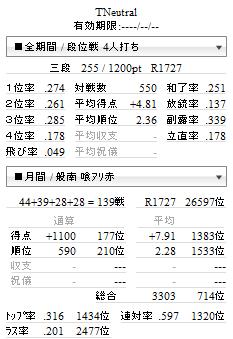20130428tenhou.png
