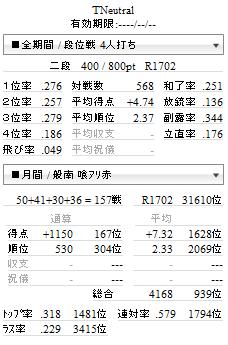 20130429tenhou.png
