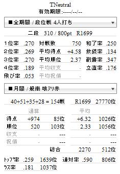 20130516tenhou.png