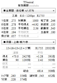 20130711tenhou.png