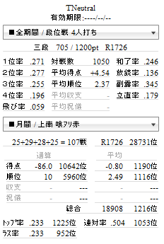 20130714tenhou.png
